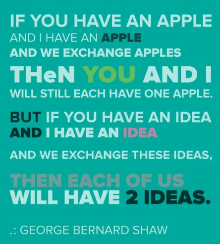 Apples vs Ideas